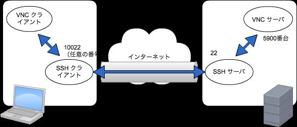 f:id:inouetakuya:20111210133512p:image