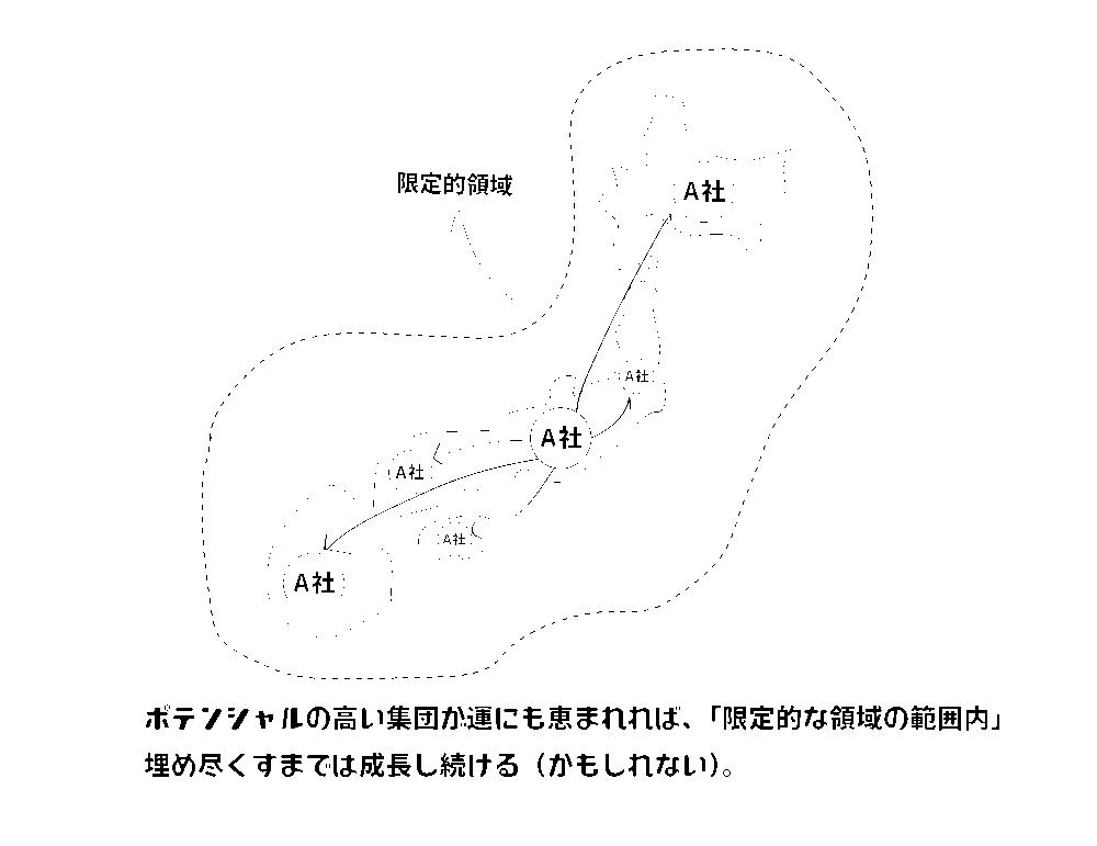f:id:inplugoutjp:20160611235636p:plain