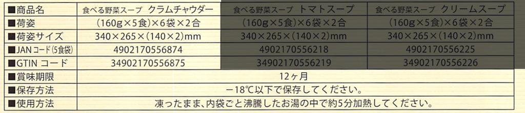 f:id:inshoku_gyoumuyou:20161208143833p:plain