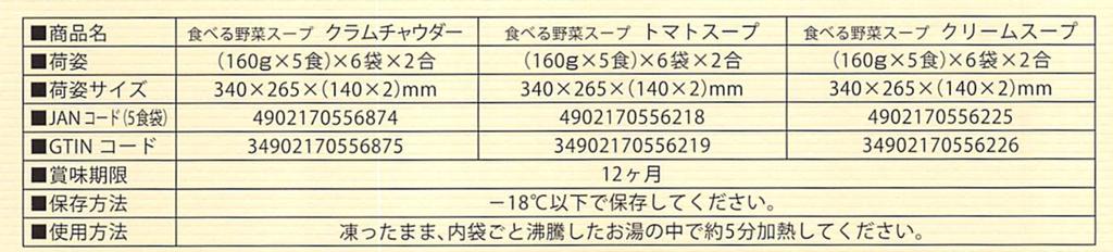 f:id:inshoku_gyoumuyou:20161208145211p:plain