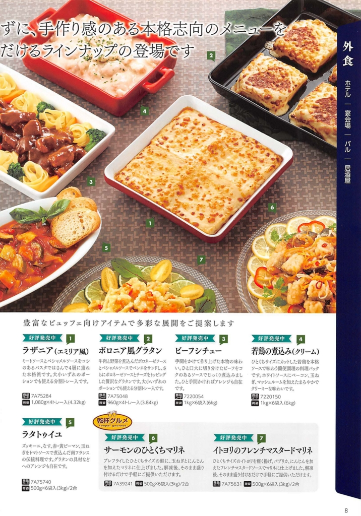 f:id:inshoku_gyoumuyou:20170117120727j:plain