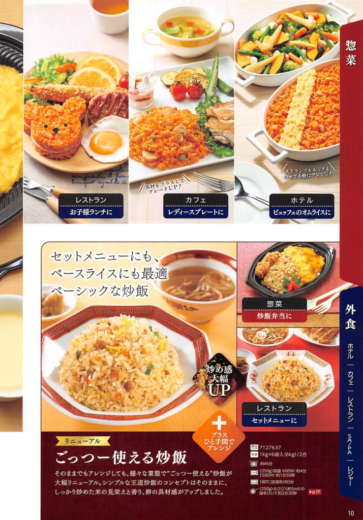 f:id:inshoku_gyoumuyou:20170117120733j:plain