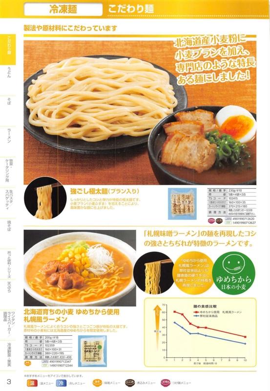 f:id:inshoku_gyoumuyou:20170224144548j:plain