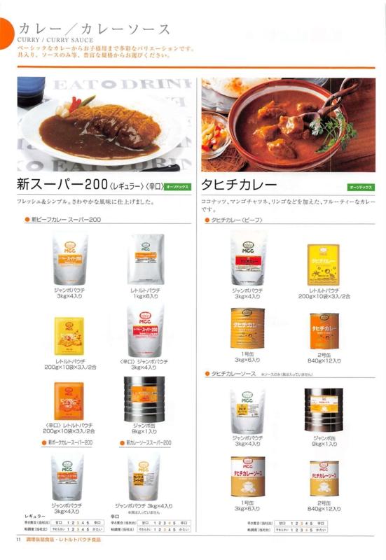 f:id:inshoku_gyoumuyou:20170224144640j:plain