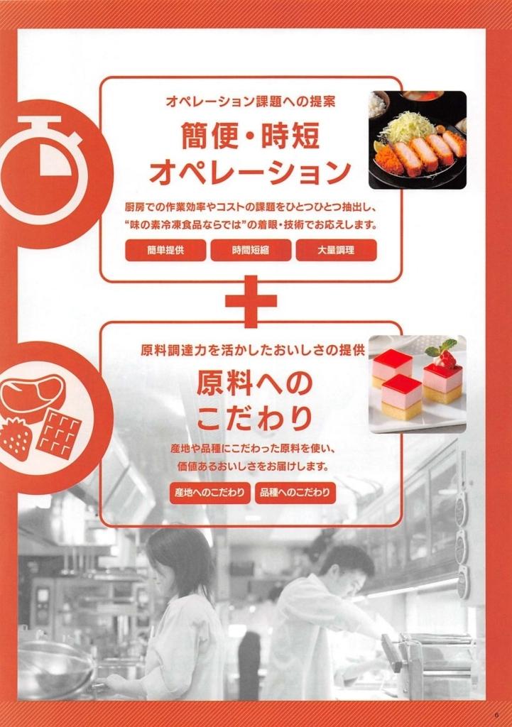 f:id:inshoku_gyoumuyou:20180126142155j:plain