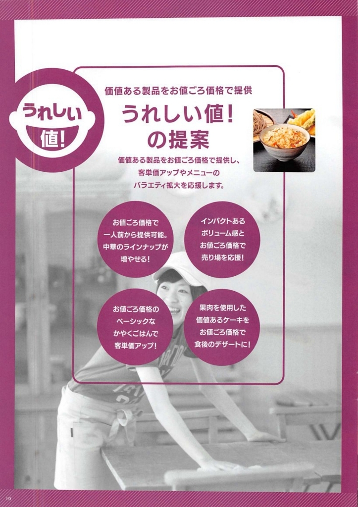 f:id:inshoku_gyoumuyou:20180126142446j:plain