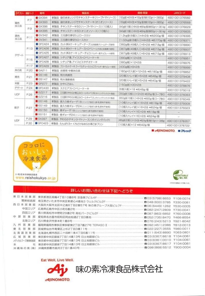 f:id:inshoku_gyoumuyou:20180126142909j:plain