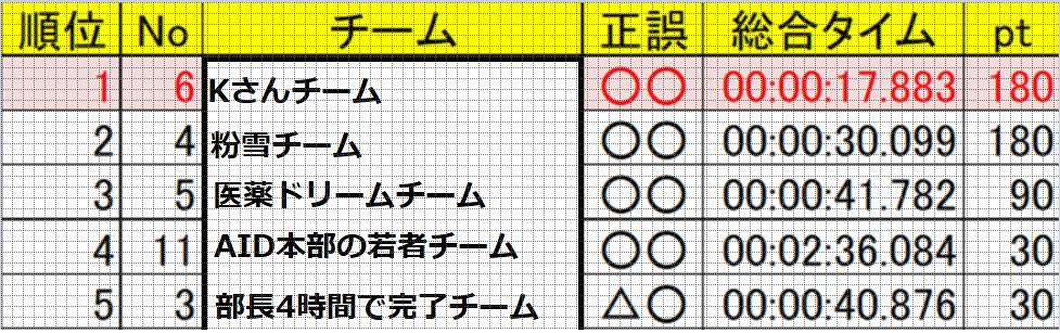 f:id:intage-tech:20200416220033p:plain