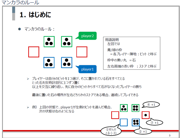 f:id:intage-tech:20200510132016p:image:w500