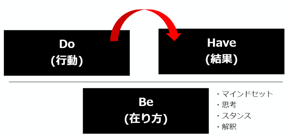 f:id:intage-tech:20200702163205p:image:w500