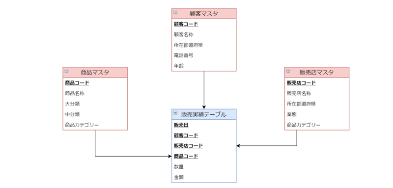 f:id:intage-tech:20201217190203p:plain