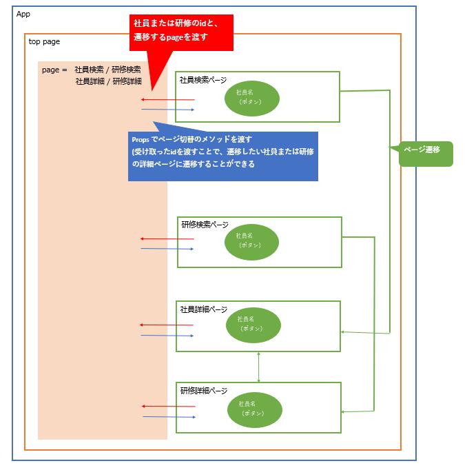 f:id:intage-tech:20210511174552p:plain
