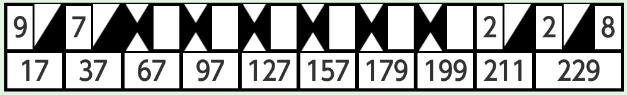 f:id:integers:20151126135422p:plain