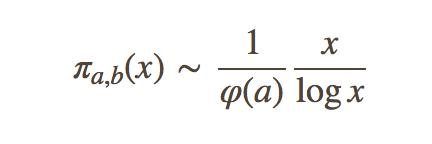 算術級数の素数定理 - INTEGERS