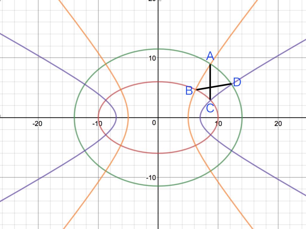 f:id:integers:20180702082421p:plain:w500
