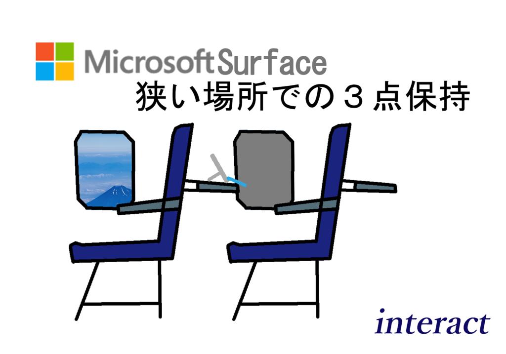 機内でSurface