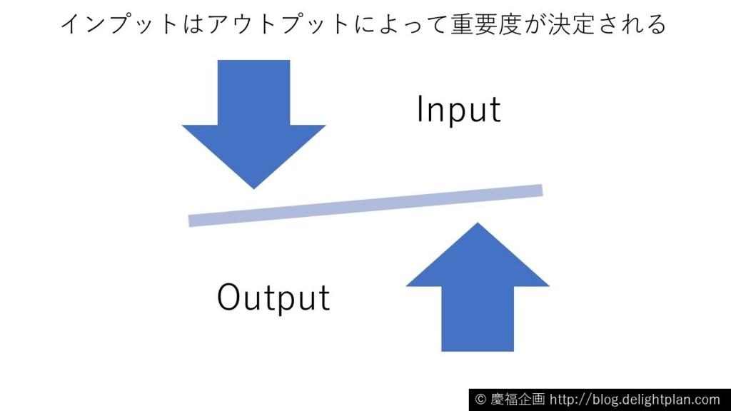 f:id:interacting:20170728023150j:plain