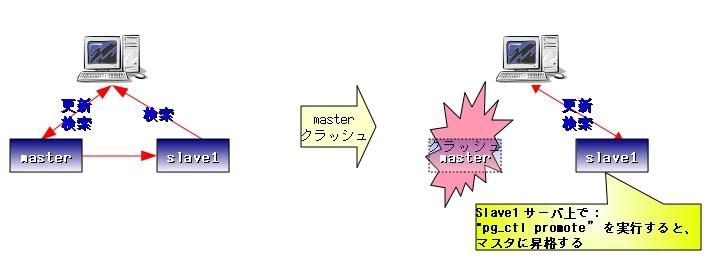 f:id:interdb:20120303015715j:image:w360