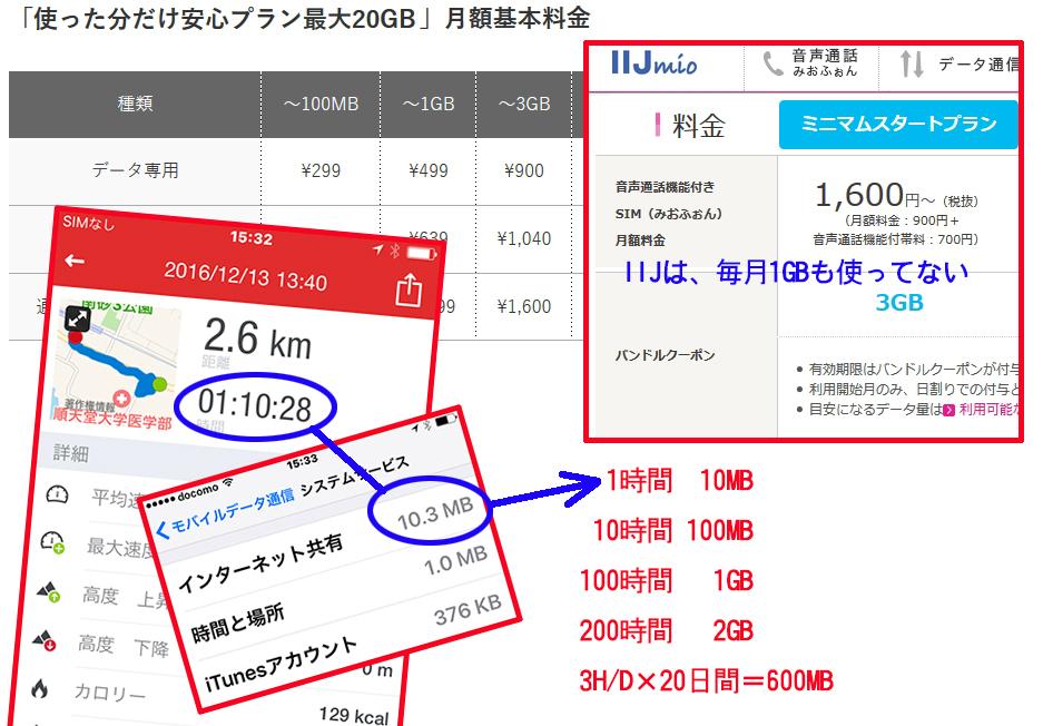 f:id:intertechtokyo:20161214050812j:plain