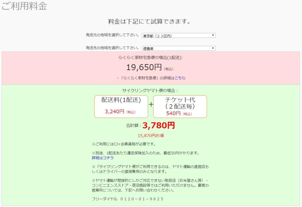 f:id:intertechtokyo:20170512225459j:plain