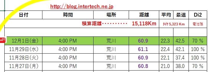 f:id:intertechtokyo:20171202145444j:plain