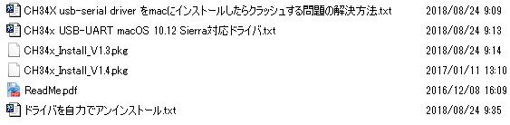 f:id:intertechtokyo:20180824192731j:plain