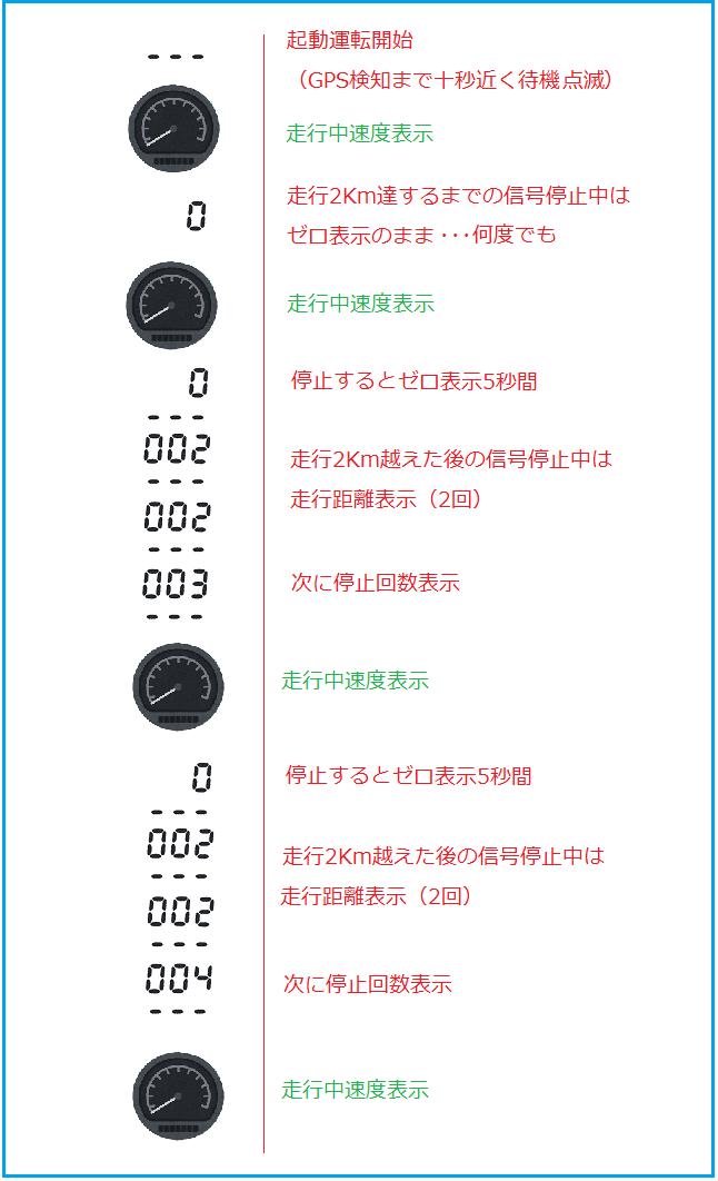 f:id:intertechtokyo:20200201152326p:plain
