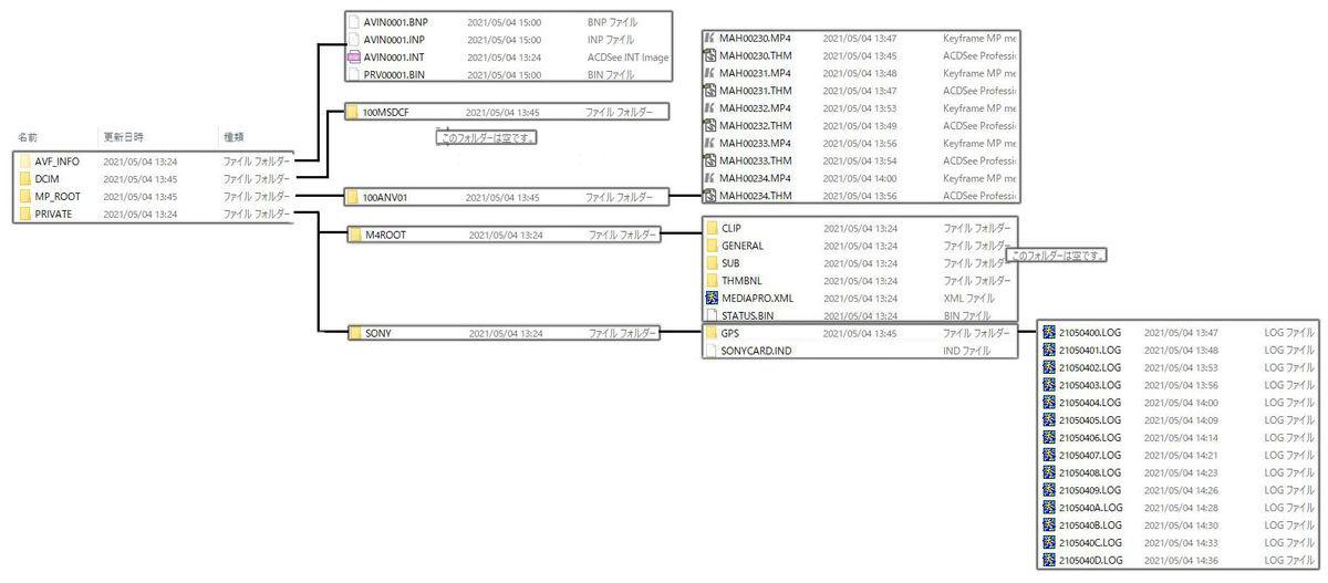 f:id:intertechtokyo:20210504211128j:plain