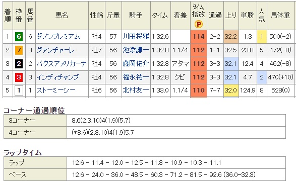 f:id:intiraimi020406:20200422111844j:plain