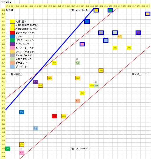f:id:intiraimi020406:20200905220447j:plain