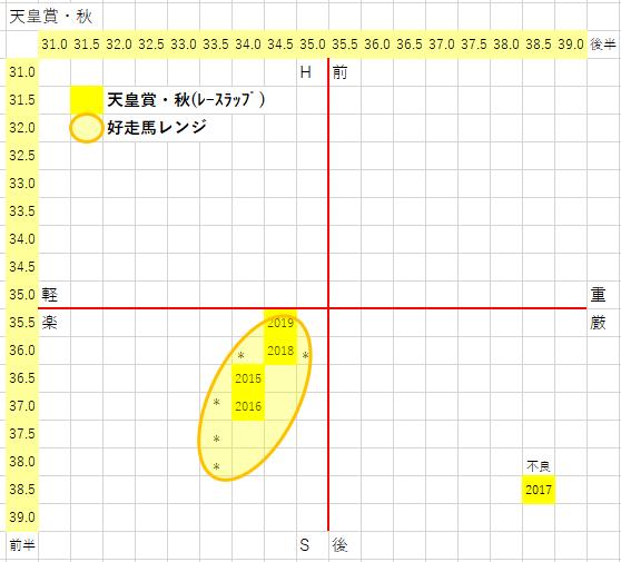 f:id:intiraimi020406:20201028013046p:plain