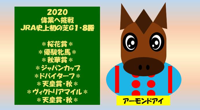 f:id:intiraimi020406:20201028235158p:plain