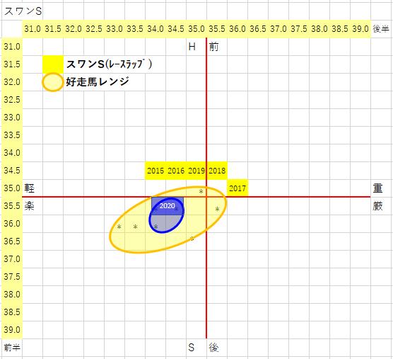 f:id:intiraimi020406:20201031232108p:plain