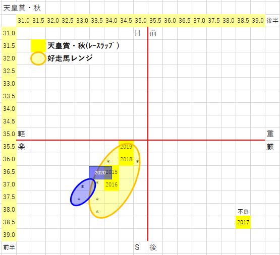 f:id:intiraimi020406:20201101162930p:plain