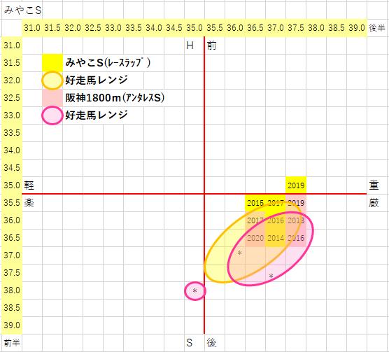 f:id:intiraimi020406:20201103140846p:plain