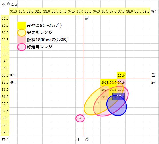 f:id:intiraimi020406:20201108180152p:plain