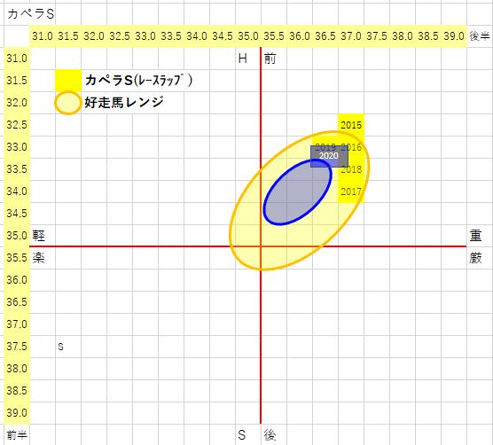 f:id:intiraimi020406:20201216113626p:plain