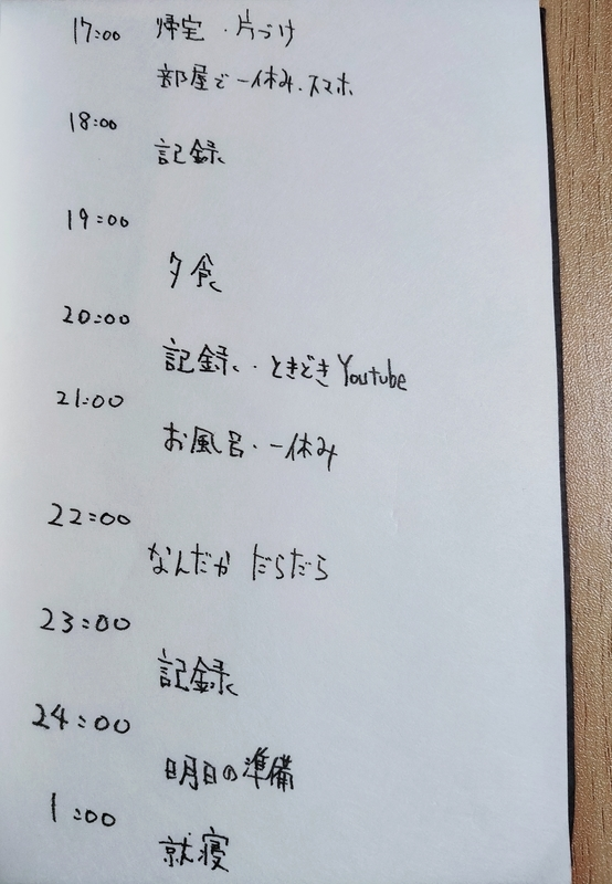 時間の使い方の記録