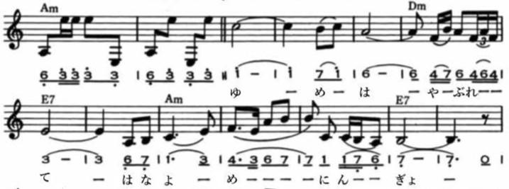 「麗人の歌」の楽譜(部分)