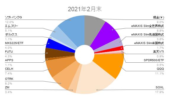 f:id:inu-bokkuri:20210302231136p:plain