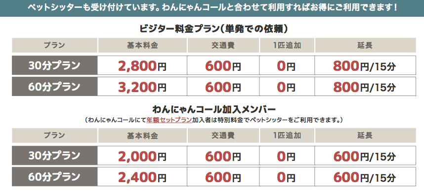 f:id:inu-neko_jyuku:20160721130917j:plain