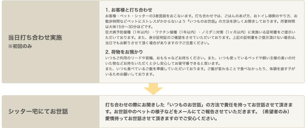 f:id:inu-neko_jyuku:20161201145839p:plain