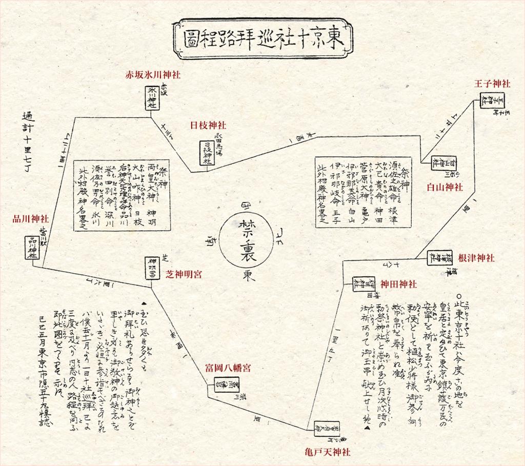 東京十社巡りの地図