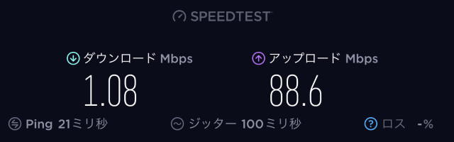 フレッツ光100Mbps回線速度(遅延)