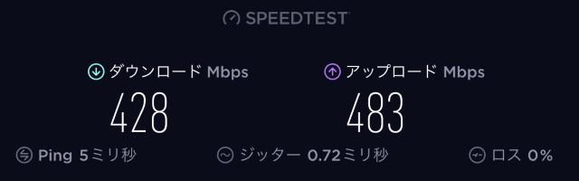 NURO光2Gbps回線速度