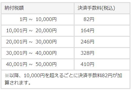 f:id:inuikz2000:20190102111246p:plain