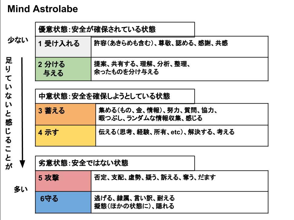 f:id:inuitakahiro:20210520203138j:plain