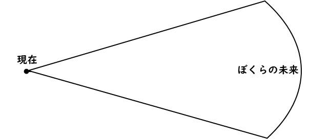 f:id:inujin:20210107110714j:plain