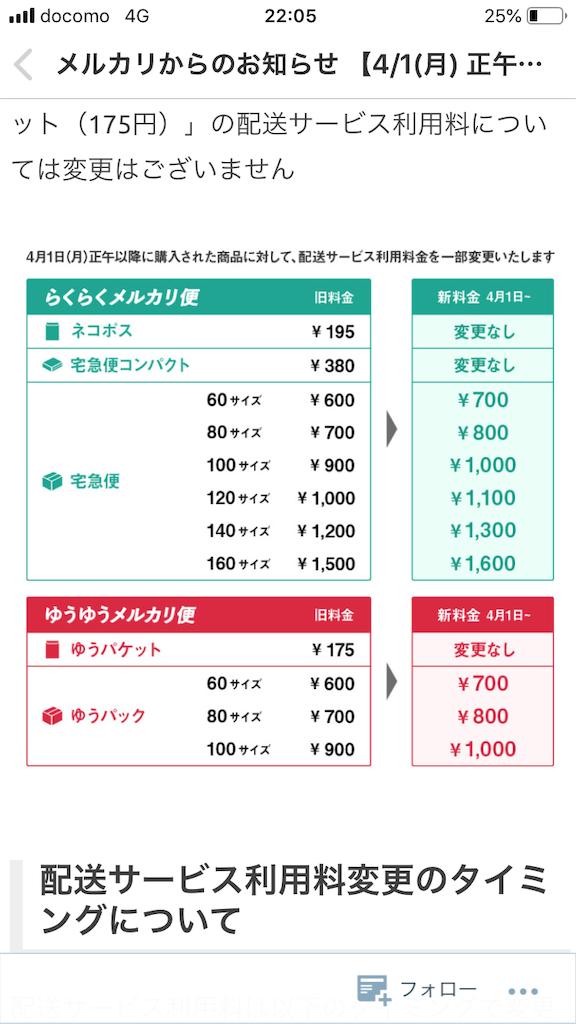 f:id:inujiro55:20190307220525p:image