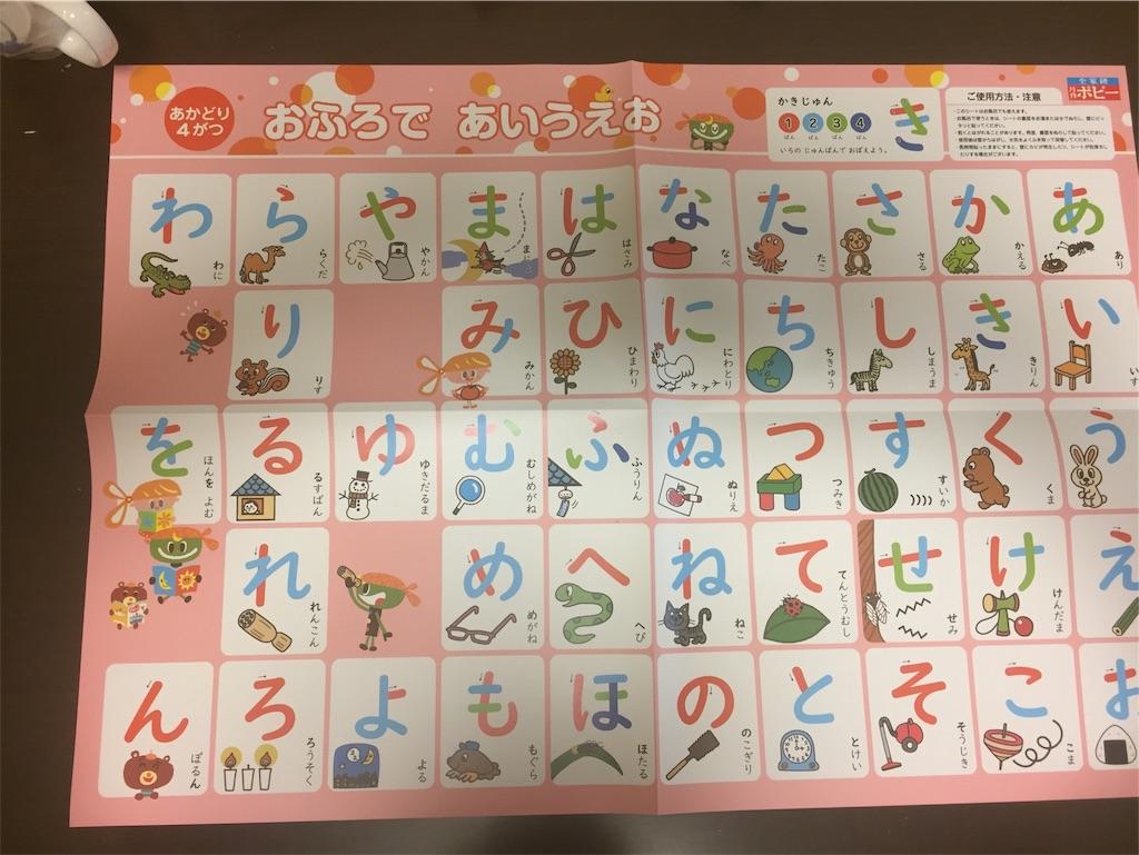 f:id:inujiro55:20190320214019j:image